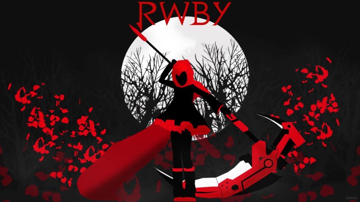 RWBY wallpaper dump