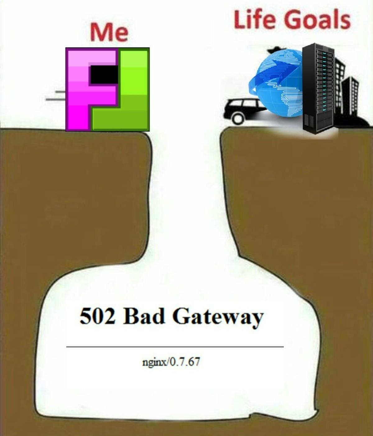 502 Gateway comp III