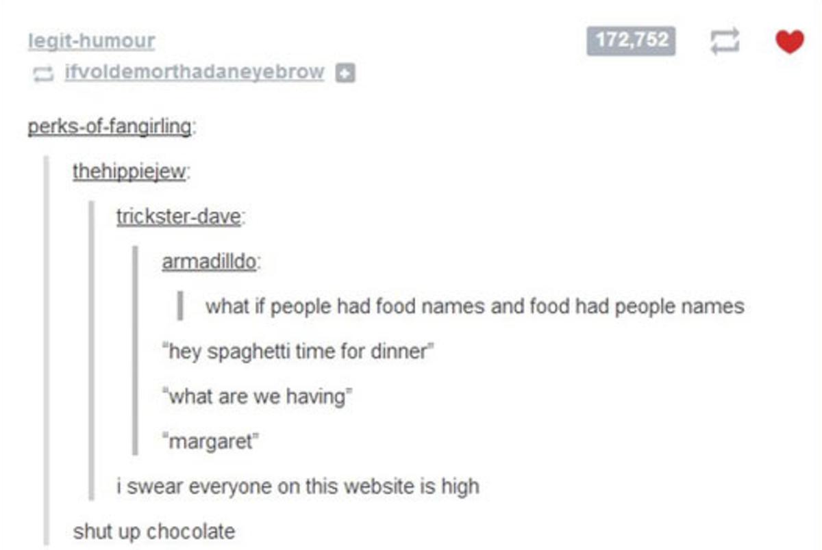Food Names
