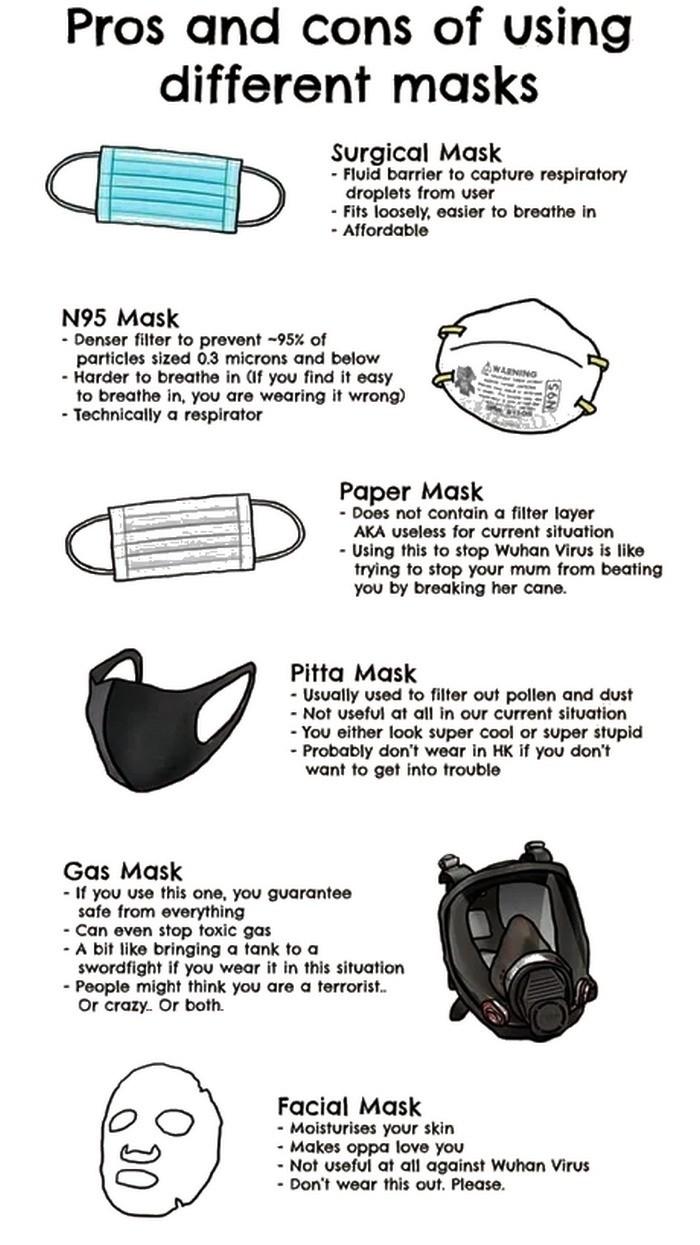 Masks Masks Masks Masks