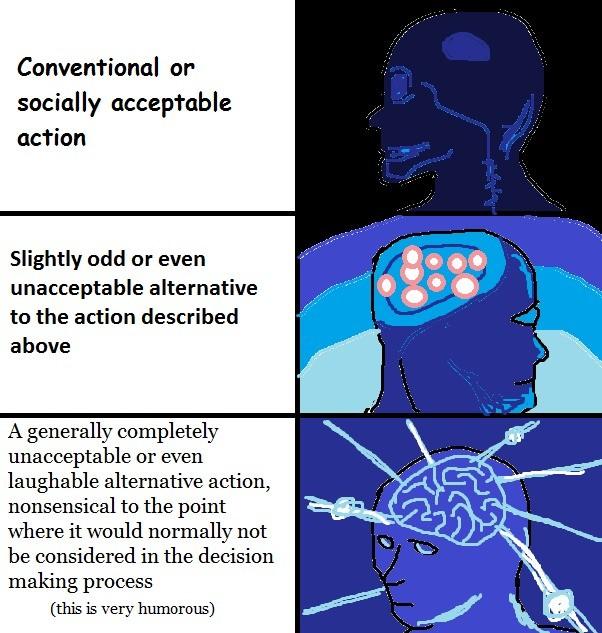 expanding brain two frames meme template
