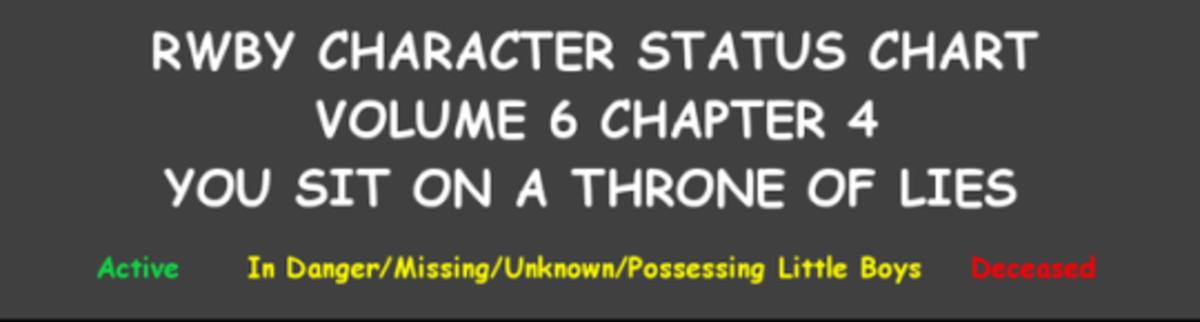 rwby status chart volume 6 episode 4