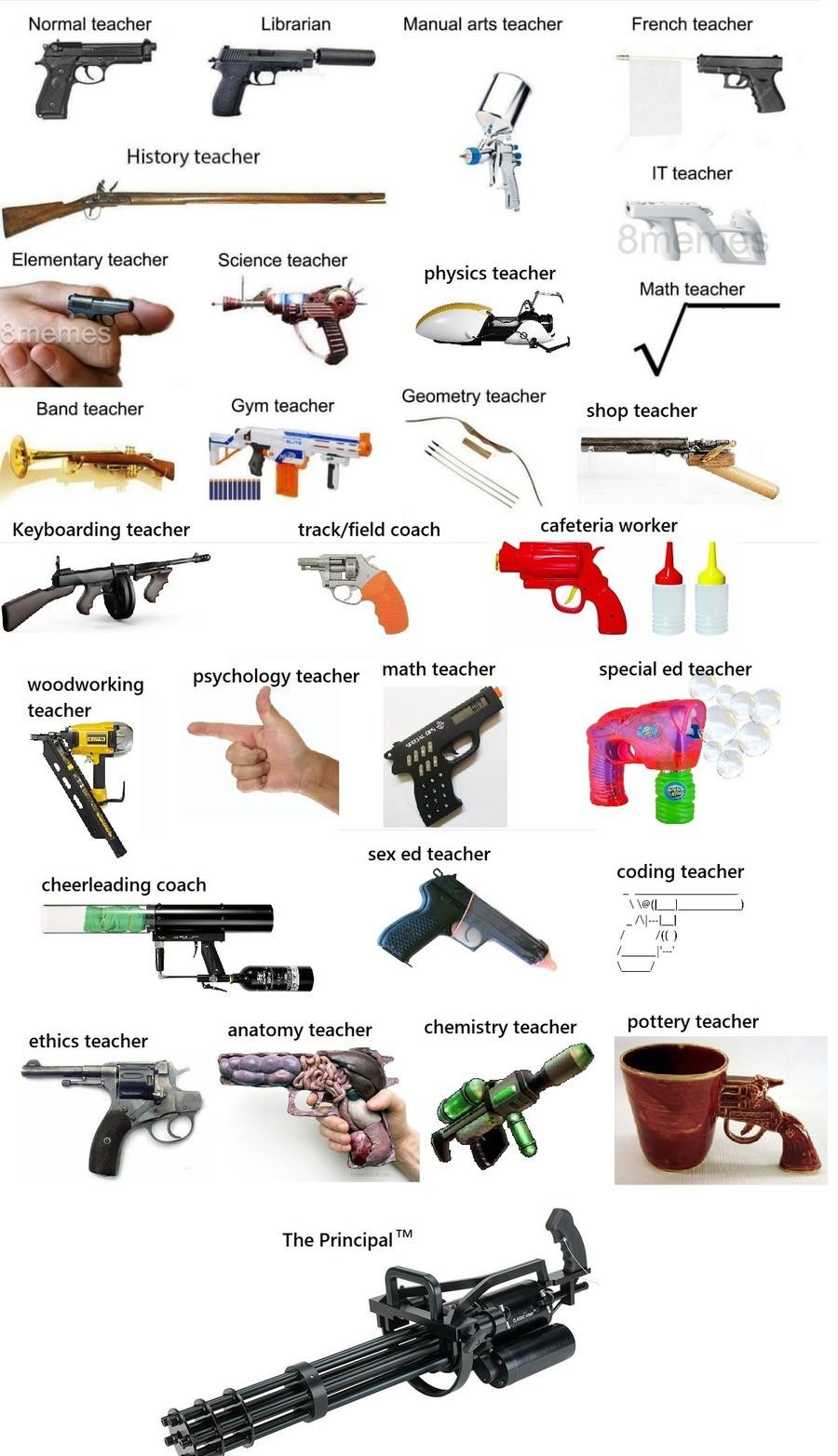 Teachers Guns v8.6