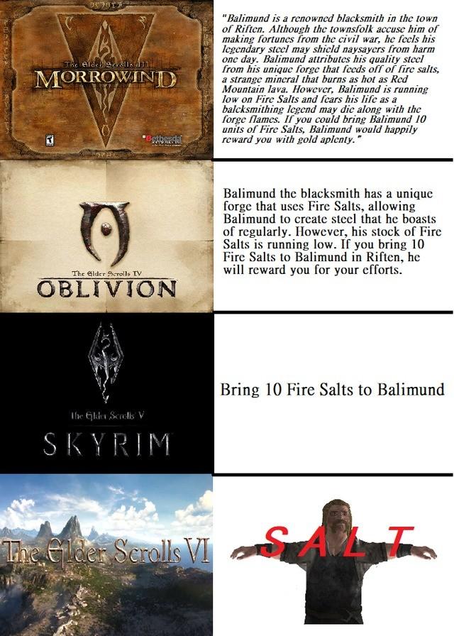 The Elder Scroll VI
